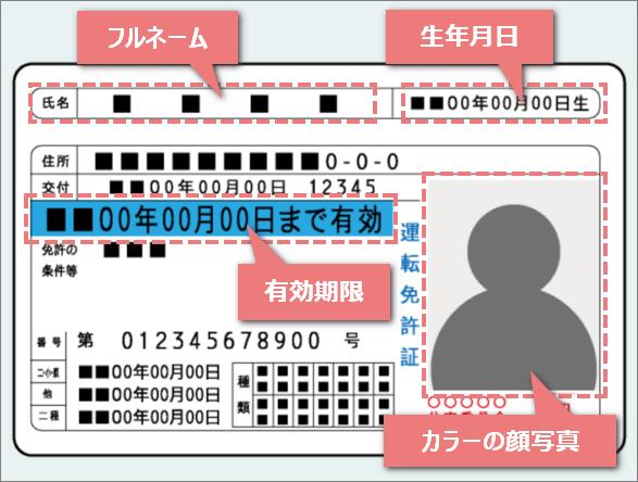 XMで有効な身分証明書の例:運転免許証