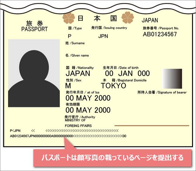 XMに提出するパスポートの撮影例