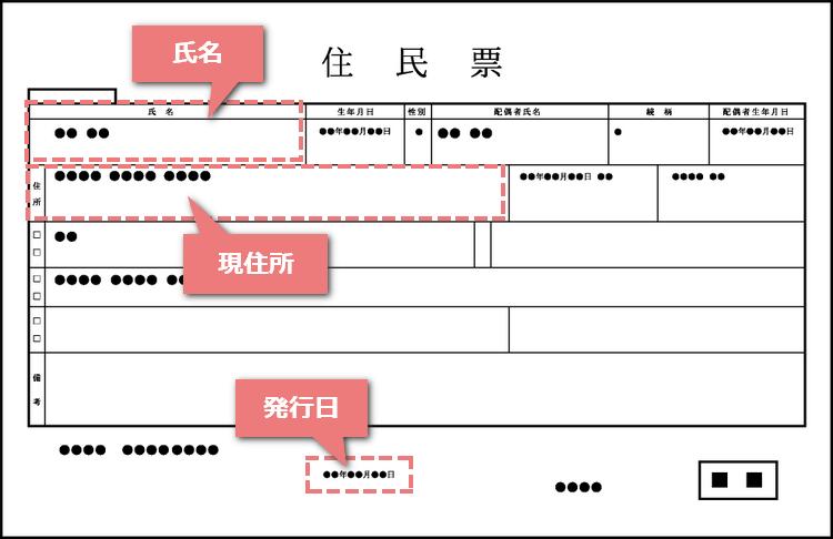 XMで有効な住所確認書の例2:住民票