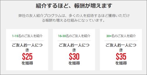 XM友人紹介プログラム