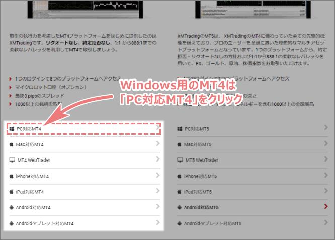 XMでダウンロードできるMT4一覧