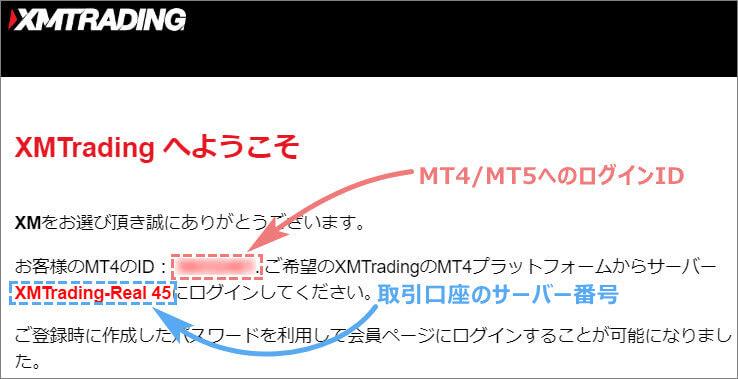 XM口座のMT4ログイン情報が書かれたメール