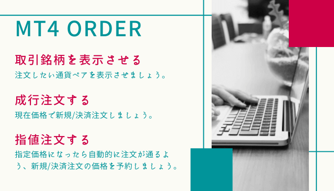 XMMT4注文方法。成行&逆指値編
