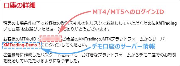 XMデモ口座のログイン情報が書かれたメール