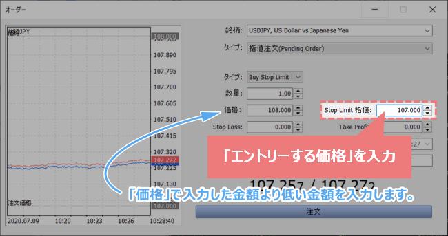 Stop Limit 指値にはエントリー価格を入力