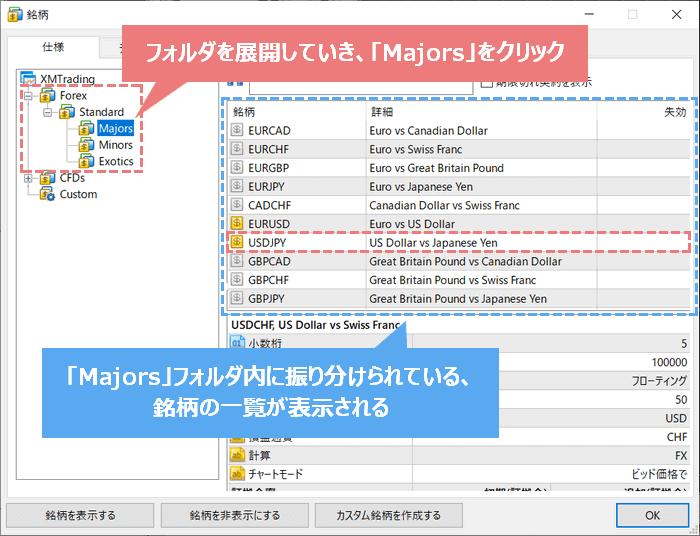 MT5の銘柄リストから注文する通貨ペアを探す