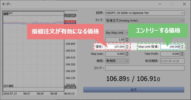 MT5でストップリミット注文する際の入力例