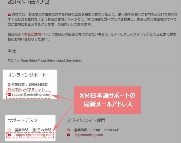 XM日本語サポートの最新メールアドレス