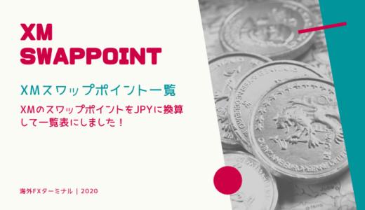 XMスワップポイントの日本円一覧表【2021年3月8日更新】