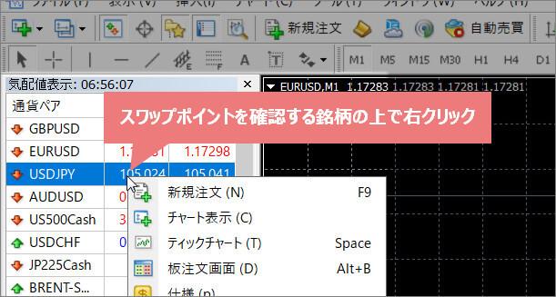 MT4のスワップポイントを確認する銘柄の上で右クリック