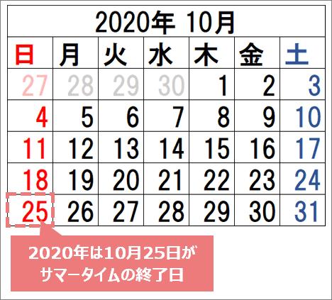 2020年XMのサマータイム終了日