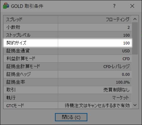 XMゴールドの取引条件PC版