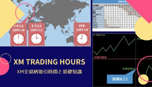 XM取引時間の日本時間【全銘柄】&2021年2月の祝日の影響