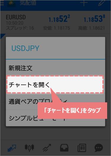 android版MT4スマホアプリのチャートを開くボタン