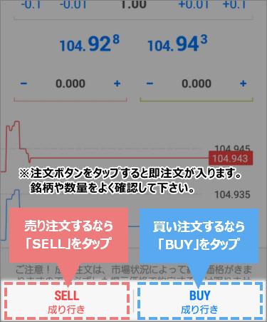 android版MT4スマホアプリの成行注文ボタン