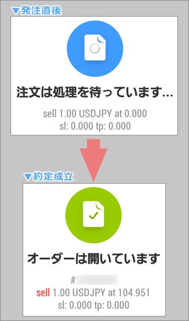 MT4スマホアプリの注文約定メッセージ