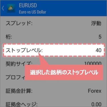 XMユーロドルのストップレベル
