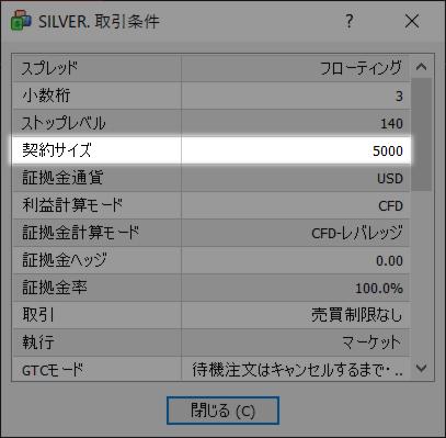 PC版MT4のCFD契約サイズ