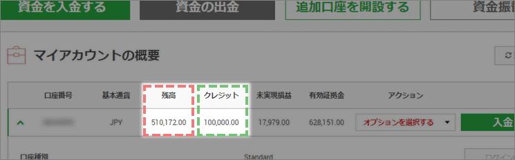 XMトレーディング会員ページでのボーナスクレジット表記