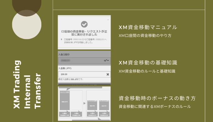 XMTradingの資金移動・振替マニュアル完全版